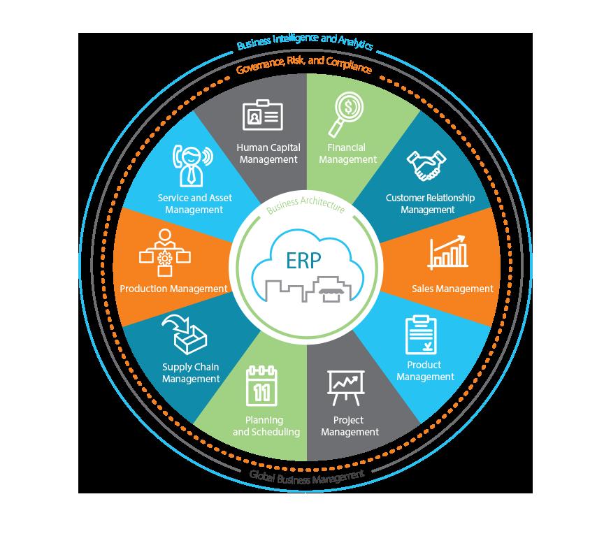 Phần mềm quản lý doanh nghiệp Epicor ERP